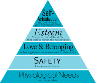 maslow-triangle